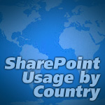SharePoint Usage by Country