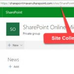 the-anatomy-of-a-sharepoint-url